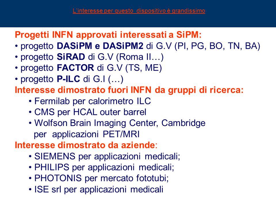 L'interesse per questo dispositivo è grandissimo Progetti INFN approvati interessati a SiPM: progetto DASiPM e DASiPM2 di G.V (PI, PG, BO, TN, BA) progetto SiRAD di G.V (Roma II…) progetto FACTOR di G.V (TS, ME) progetto P-ILC di G.I (…) Interesse dimostrato fuori INFN da gruppi di ricerca: Fermilab per calorimetro ILC CMS per HCAL outer barrel Wolfson Brain Imaging Center, Cambridge per applicazioni PET/MRI Interesse dimostrato da aziende: SIEMENS per applicazioni medicali; PHILIPS per applicazioni medicali; PHOTONIS per mercato fototubi; ISE srl per applicazioni medicali