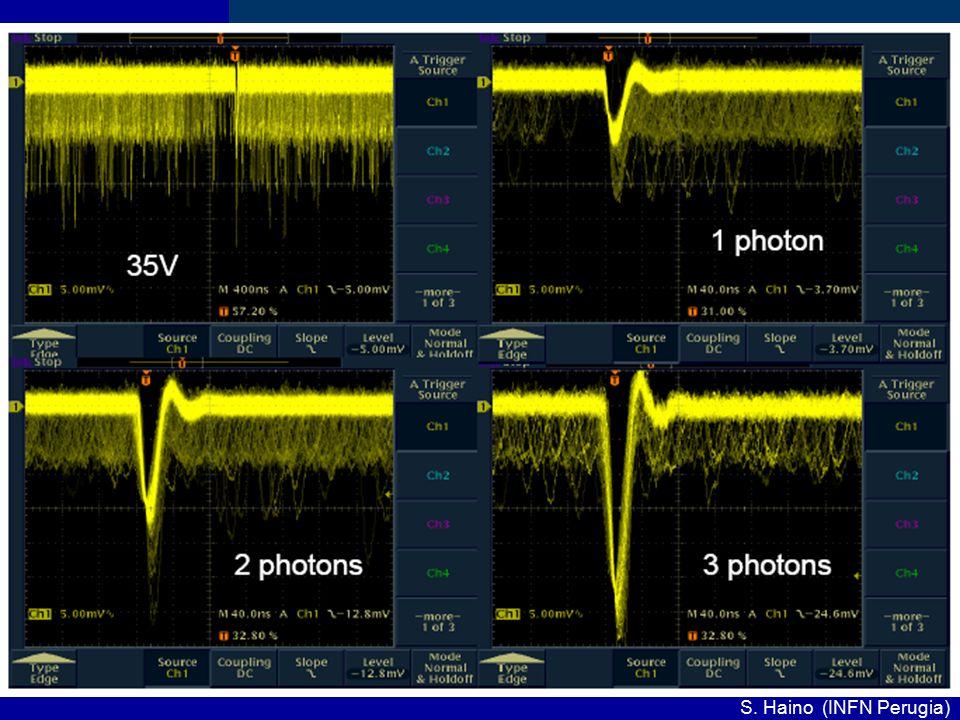 Conclusioni  Rivelatori MEMS accoppiati con elettronica VLSI ad alta densita' saranno la base di rivelatori sempre piu' sensibili e compatti per applicazioni sia a terra che nello spazio, dove i parametri critici sono potenza e massa  Con il progetto MEMS INFN e ITC-irst stanno sviluppando aclune delle tecnologie piu' interessanti in questo campo di sensoristica (matrici di SiPM, KID)  Il progetto MEMS permette all' INFN (e all' Italia) di giocare un ruolo importante nello sviluppo dei futuri sistemi avanzati integrati rivelatore-sensore