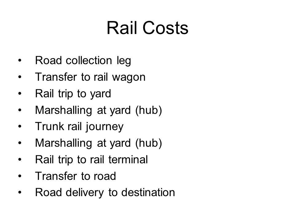 Rail Costs Road collection leg Transfer to rail wagon Rail trip to yard Marshalling at yard (hub) Trunk rail journey Marshalling at yard (hub) Rail tr