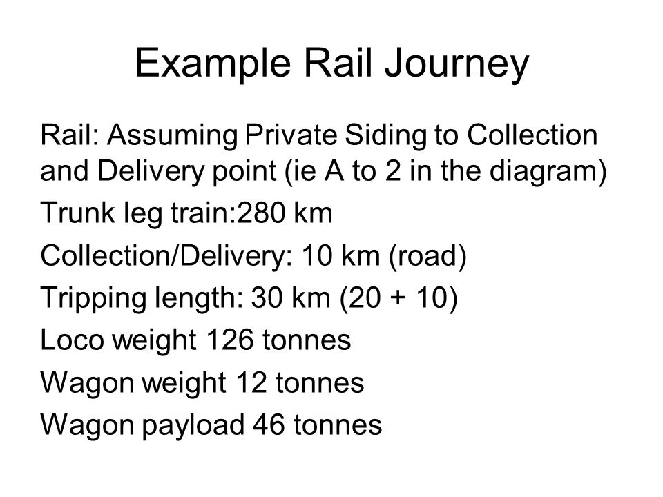 Example Rail Journey Rail: Assuming Private Siding to Collection and Delivery point (ie A to 2 in the diagram) Trunk leg train:280 km Collection/Delivery: 10 km (road) Tripping length: 30 km (20 + 10) Loco weight 126 tonnes Wagon weight 12 tonnes Wagon payload 46 tonnes