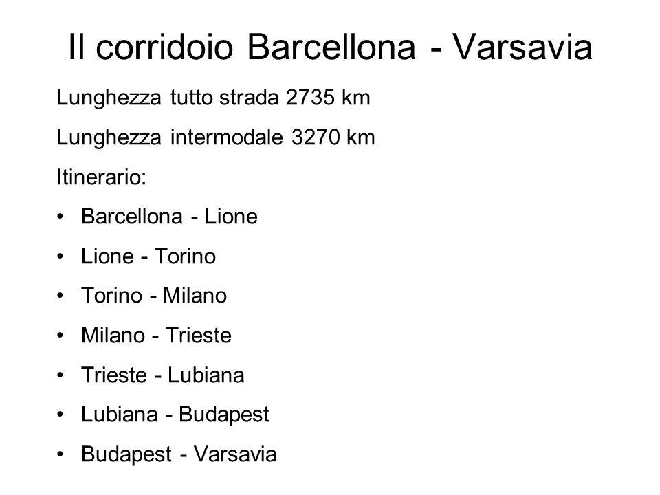 Il corridoio Barcellona - Varsavia Lunghezza tutto strada 2735 km Lunghezza intermodale 3270 km Itinerario: Barcellona - Lione Lione - Torino Torino - Milano Milano - Trieste Trieste - Lubiana Lubiana - Budapest Budapest - Varsavia