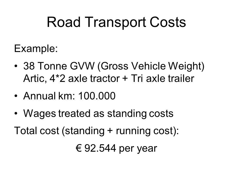 Stima del costo di una linea Parametri Costo di un carro standard (k€)40 Manutenzione della via (k€/t-km)2,7 Composizione treni (€/vagone)133 Lunghezza della linea (km)400 Immobilizzo (settimane)1 Numero carri per treno10 Portata carri (t)36