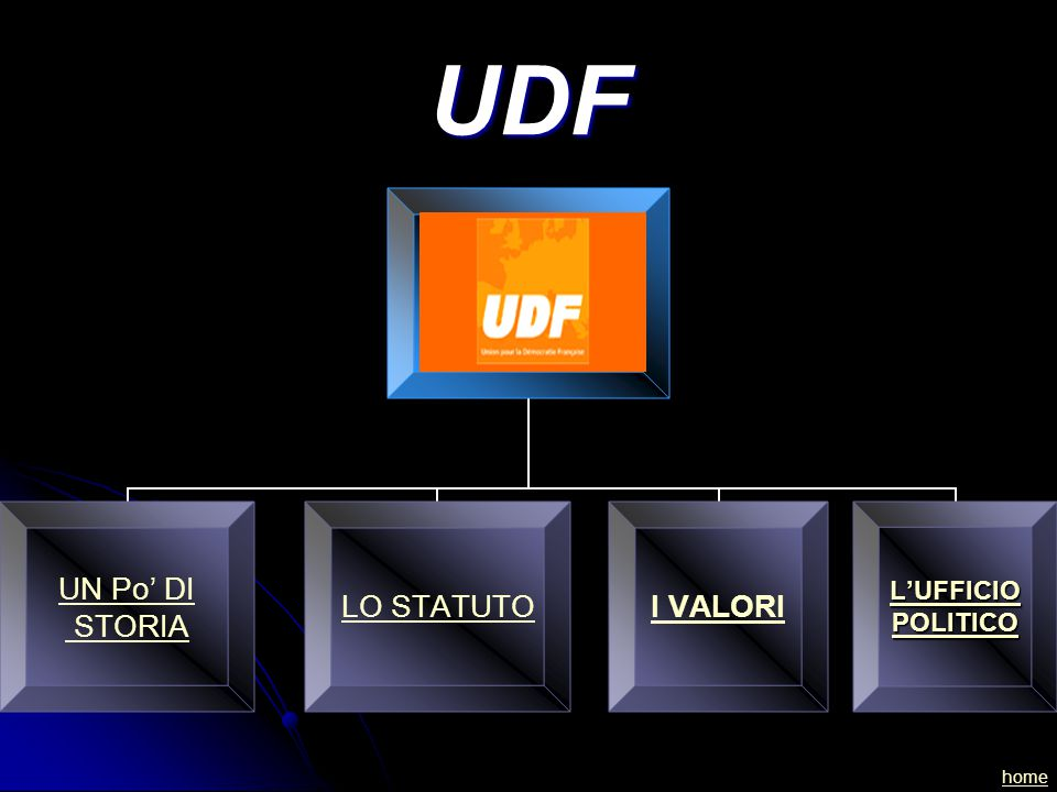 UN Po' DI STORIA LO STATUTO I VALORI L'UFFICIO POLITICO UDF home