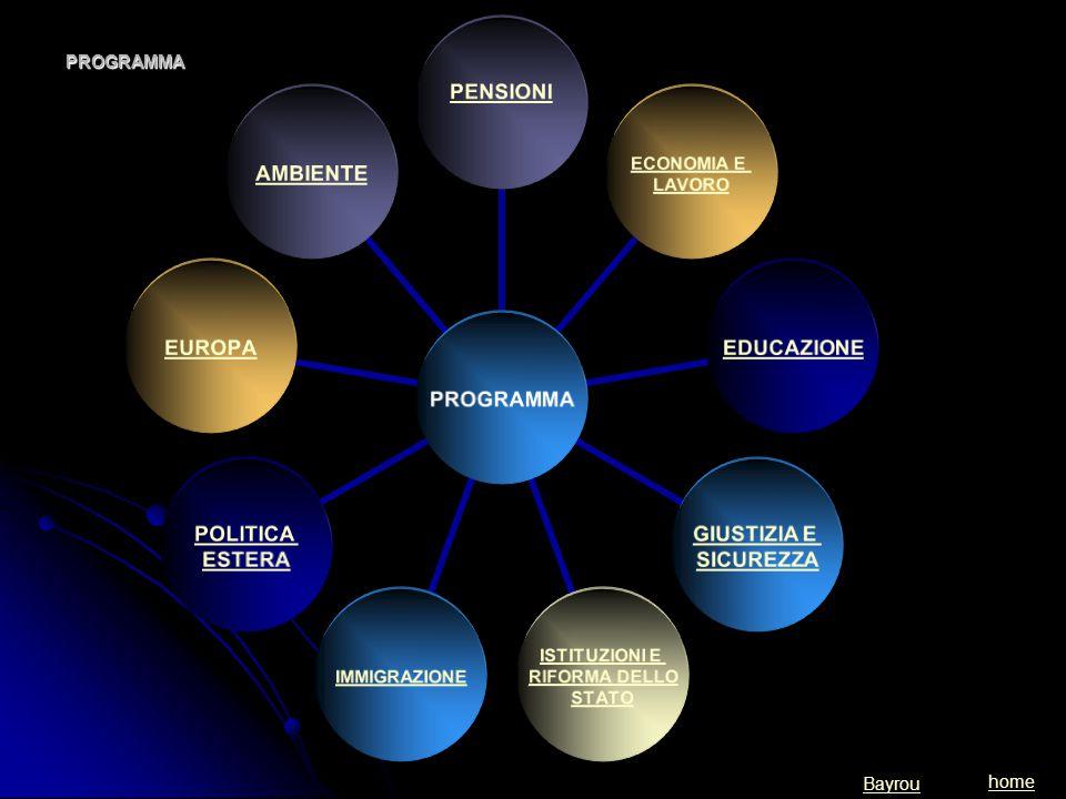 PROGRAMMA PENSIONIECONOMIA E LAVORO EDUCAZIONE GIUSTIZIA E SICUREZZA ISTITUZIONI E RIFORMA DELLO STATO IMMIGRAZIONE POLITICA ESTERA EUROPAAMBIENTEPROGRAMMA home Bayrou