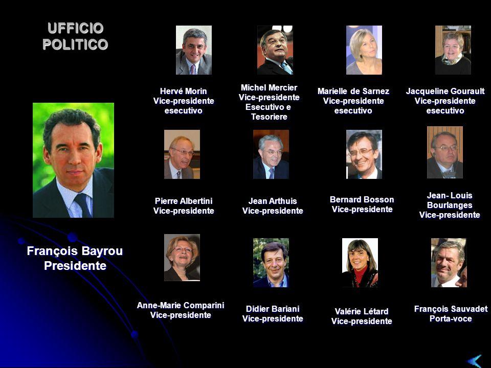 Stampa anglofona Who is Mr Bayrou? Who is Mr Bayrou?