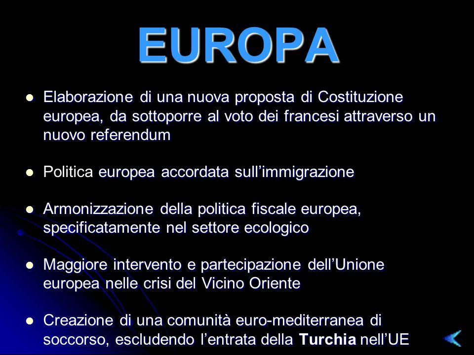 EUROPA Elaborazione di una nuova proposta di Costituzione europea, da sottoporre al voto dei francesi attraverso un nuovo referendum Elaborazione di una nuova proposta di Costituzione europea, da sottoporre al voto dei francesi attraverso un nuovo referendum europea accordata sull'immigrazione Politica europea accordata sull'immigrazione Armonizzazione della politica fiscale europea, specificatamente nel settore ecologico Armonizzazione della politica fiscale europea, specificatamente nel settore ecologico Maggiore intervento e partecipazione dell'Unione europea nelle crisi del Vicino Oriente Maggiore intervento e partecipazione dell'Unione europea nelle crisi del Vicino Oriente Creazione di una comunità euro-mediterranea di soccorso, escludendo l'entrata della Turchia nell'UE Creazione di una comunità euro-mediterranea di soccorso, escludendo l'entrata della Turchia nell'UE