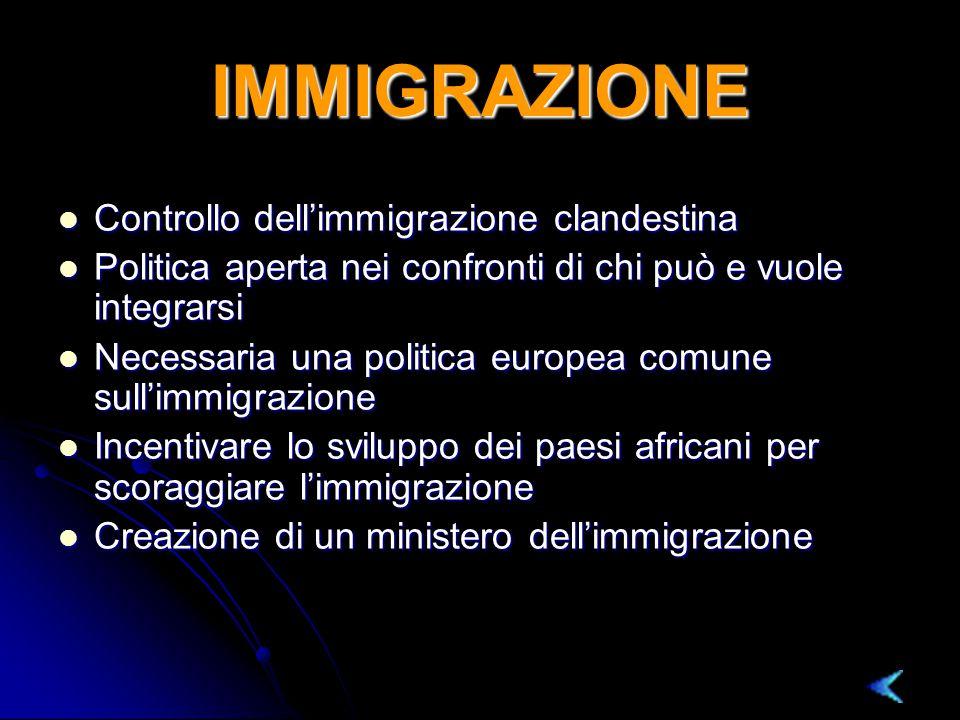 IMMIGRAZIONE Controllo dell'immigrazione clandestina Controllo dell'immigrazione clandestina Politica aperta nei confronti di chi può e vuole integrarsi Politica aperta nei confronti di chi può e vuole integrarsi Necessaria una politica europea comune sull'immigrazione Necessaria una politica europea comune sull'immigrazione Incentivare lo sviluppo dei paesi africani per scoraggiare l'immigrazione Incentivare lo sviluppo dei paesi africani per scoraggiare l'immigrazione Creazione di un ministero dell'immigrazione Creazione di un ministero dell'immigrazione