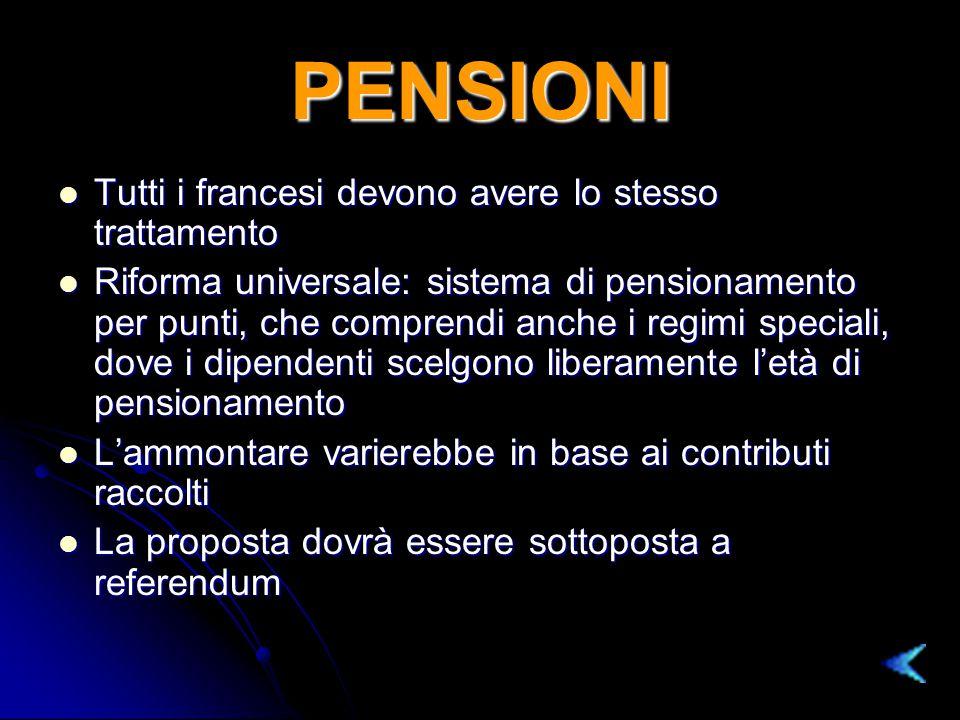 PENSIONI Tutti i francesi devono avere lo stesso trattamento Tutti i francesi devono avere lo stesso trattamento Riforma universale: sistema di pensionamento per punti, che comprendi anche i regimi speciali, dove i dipendenti scelgono liberamente l'età di pensionamento Riforma universale: sistema di pensionamento per punti, che comprendi anche i regimi speciali, dove i dipendenti scelgono liberamente l'età di pensionamento L'ammontare varierebbe in base ai contributi raccolti L'ammontare varierebbe in base ai contributi raccolti La proposta dovrà essere sottoposta a referendum La proposta dovrà essere sottoposta a referendum