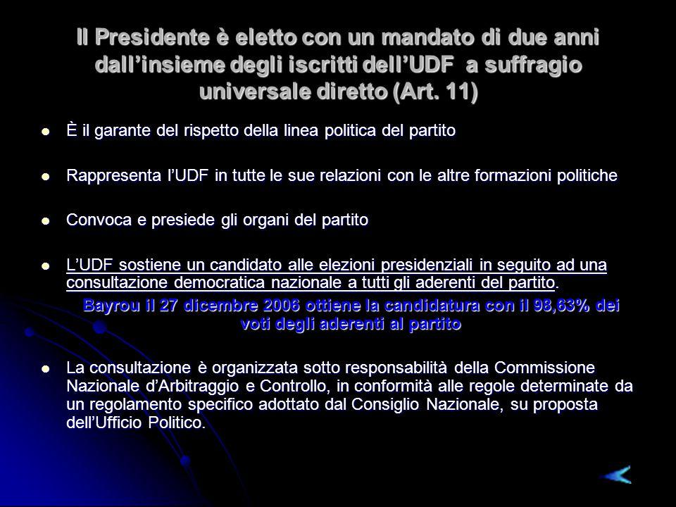 Il Presidente è eletto con un mandato di due anni dall'insieme degli iscritti dell'UDF a suffragio universale diretto (Art.