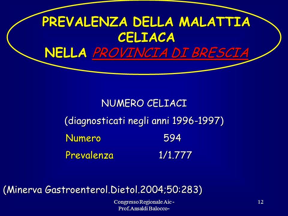 Congresso Regionale Aic - Prof.Ansaldi Balocco- 12 PREVALENZA DELLA MALATTIA CELIACA NELLA PROVINCIA DI BRESCIA NUMERO CELIACI (diagnosticati negli anni 1996-1997) Numero 594 Numero 594 Prevalenza 1/1.777 Prevalenza 1/1.777 (Minerva Gastroenterol.Dietol.2004;50:283)