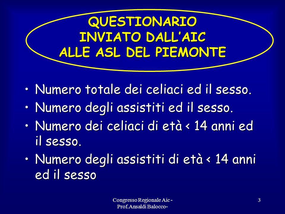 Congresso Regionale Aic - Prof.Ansaldi Balocco- 4 NUMERO DEI CELIACI TOTALE E DI ETÀ <14 ANNI IN PIEMONTE PREVALENZA E SESSO NUMERO CELIACI Numero 3.763 Prevalenza 1/1.192 Sesso f/m 2.55/1 ETA' < 14 ANNI Numero * 730 Prevalenza 1/644 Sesso f/m ??.