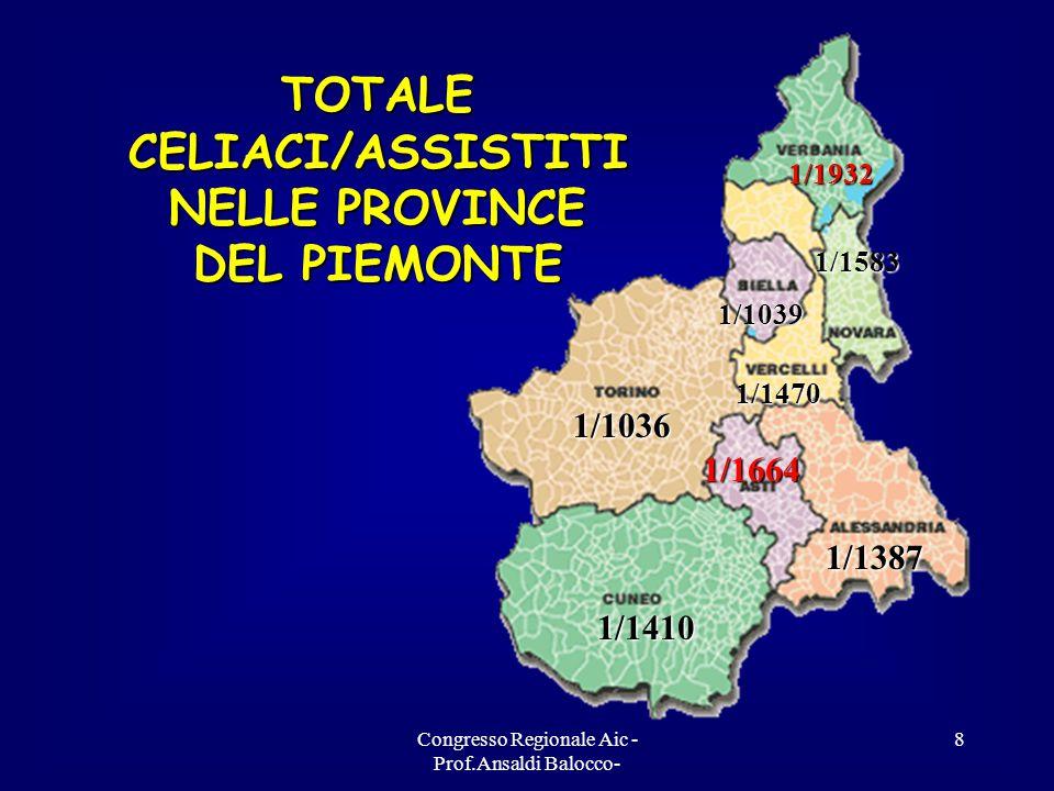 Congresso Regionale Aic - Prof.Ansaldi Balocco- 19 RINGRAZIAMENTI L'AIC Piemonte - Valle d'Aosta è molto riconoscente e ringrazia i Direttori delle ASL e dei SIAN per aver risposto con sollecitudine ed in modo più che soddisfacente per aver risposto con sollecitudine ed in modo più che soddisfacente al questionario