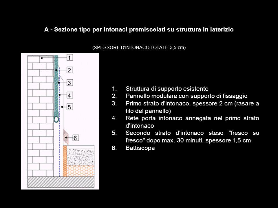 Il sistema a parete è certificato IBO.