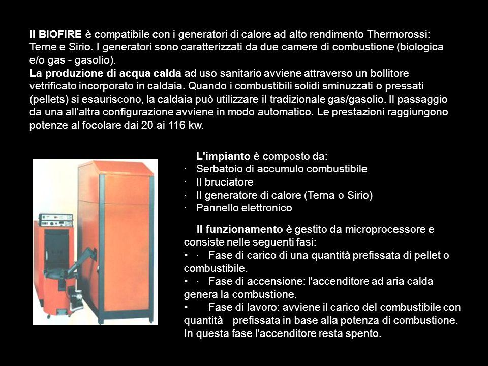 La Thermorossi vuole dimostrare con questa nuova caldaia BIOFIRE AFI (Automatic Fire Iniection) come sia importante e conveniente l'utilizzo di biomas