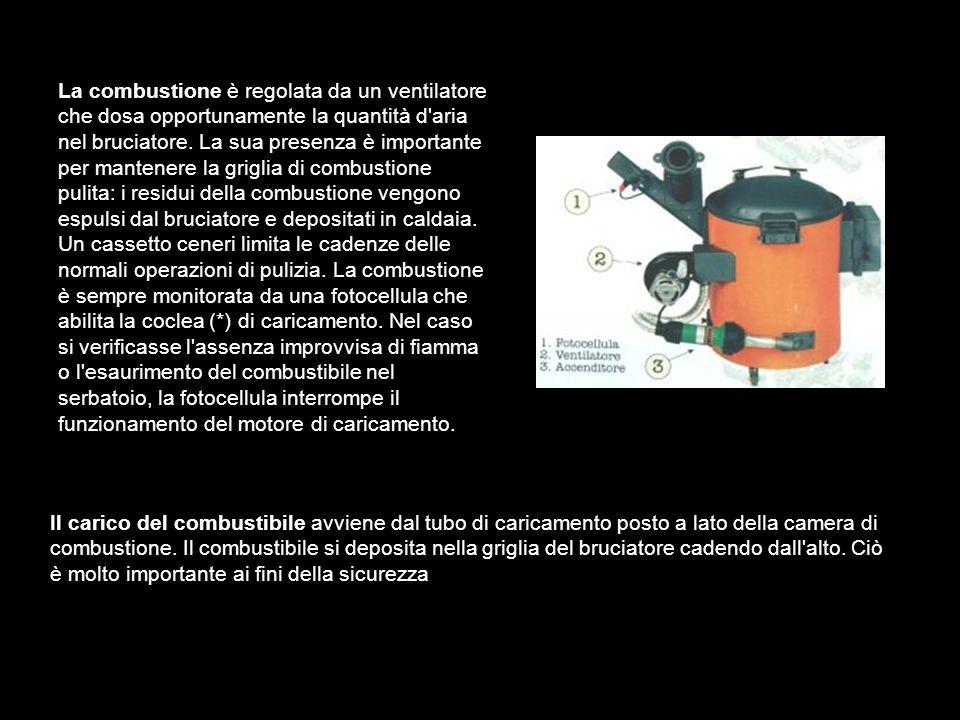 Il BIOFIRE è compatibile con i generatori di calore ad alto rendimento Thermorossi: Terne e Sirio.