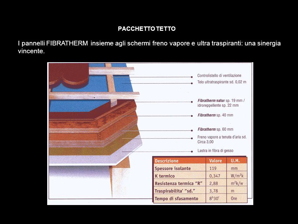 L'igroscopicità descrive la capacità dei materiali edili di assorbire umidità dall'aria e di rilasciarla. Se per le superfici interne di un locale si