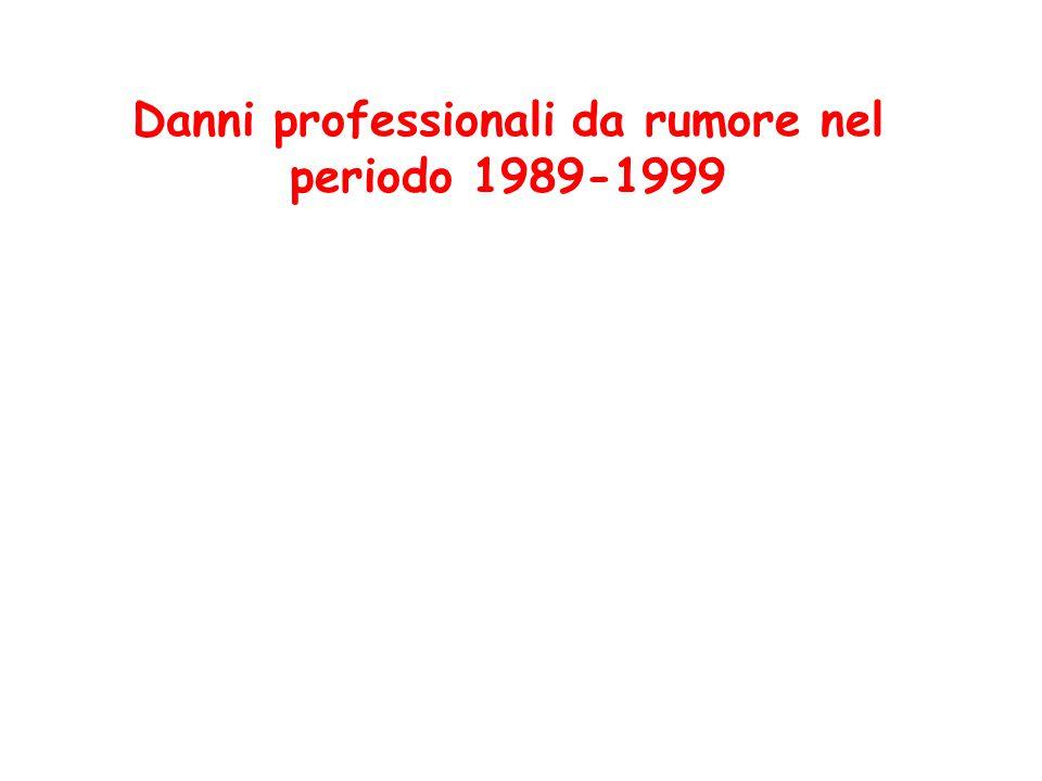 Danni professionali da rumore nel periodo 1989-1999