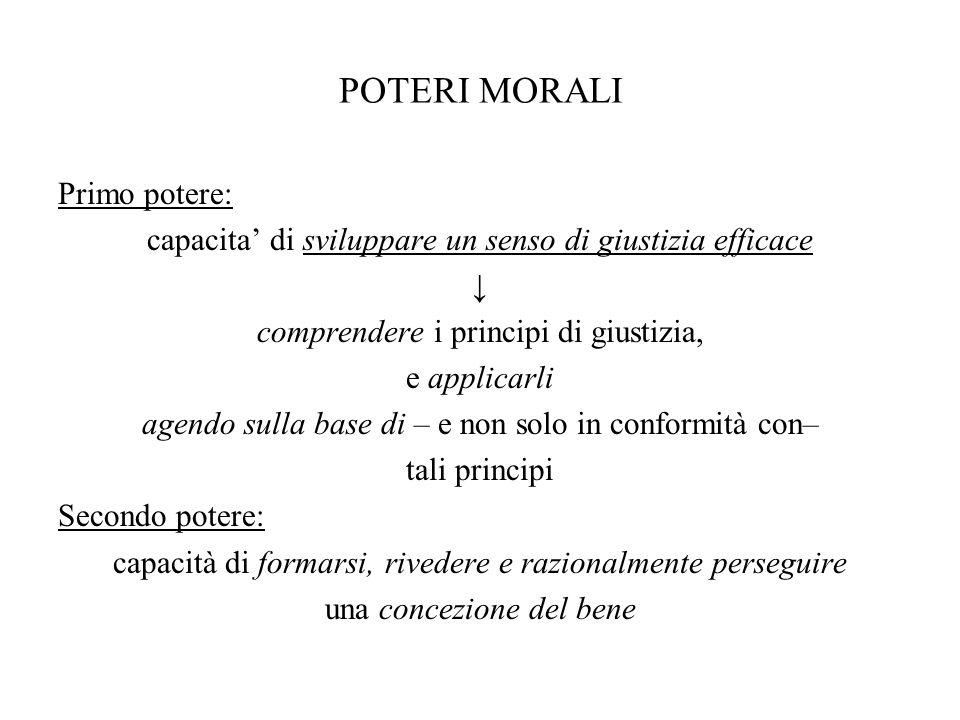 POTERI MORALI Primo potere: capacita' di sviluppare un senso di giustizia efficace ↓ comprendere i principi di giustizia, e applicarli agendo sulla ba