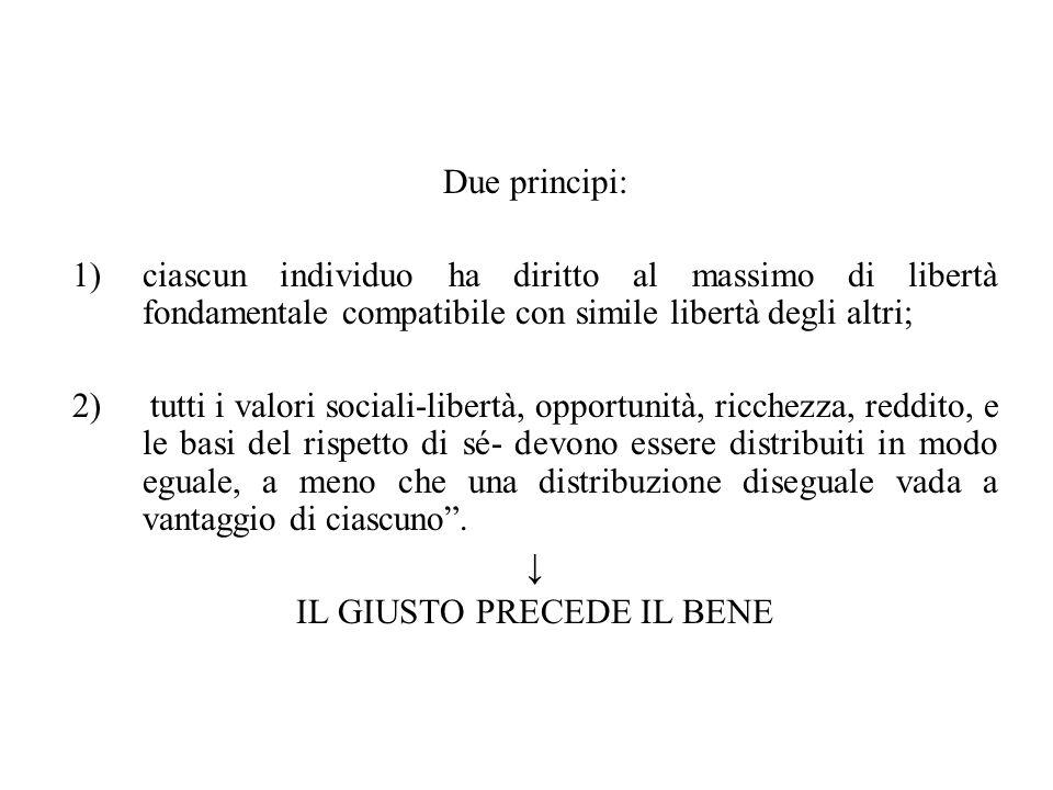Due principi: 1)ciascun individuo ha diritto al massimo di libertà fondamentale compatibile con simile libertà degli altri; 2) tutti i valori sociali-