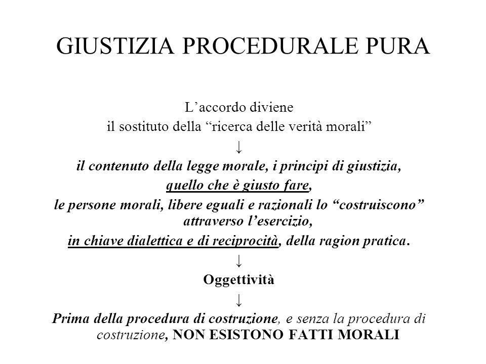 """GIUSTIZIA PROCEDURALE PURA L'accordo diviene il sostituto della """"ricerca delle verità morali"""" ↓ il contenuto della legge morale, i principi di giustiz"""