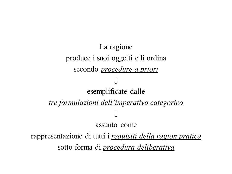La ragione produce i suoi oggetti e li ordina secondo procedure a priori ↓ esemplificate dalle tre formulazioni dell'imperativo categorico ↓ assunto c
