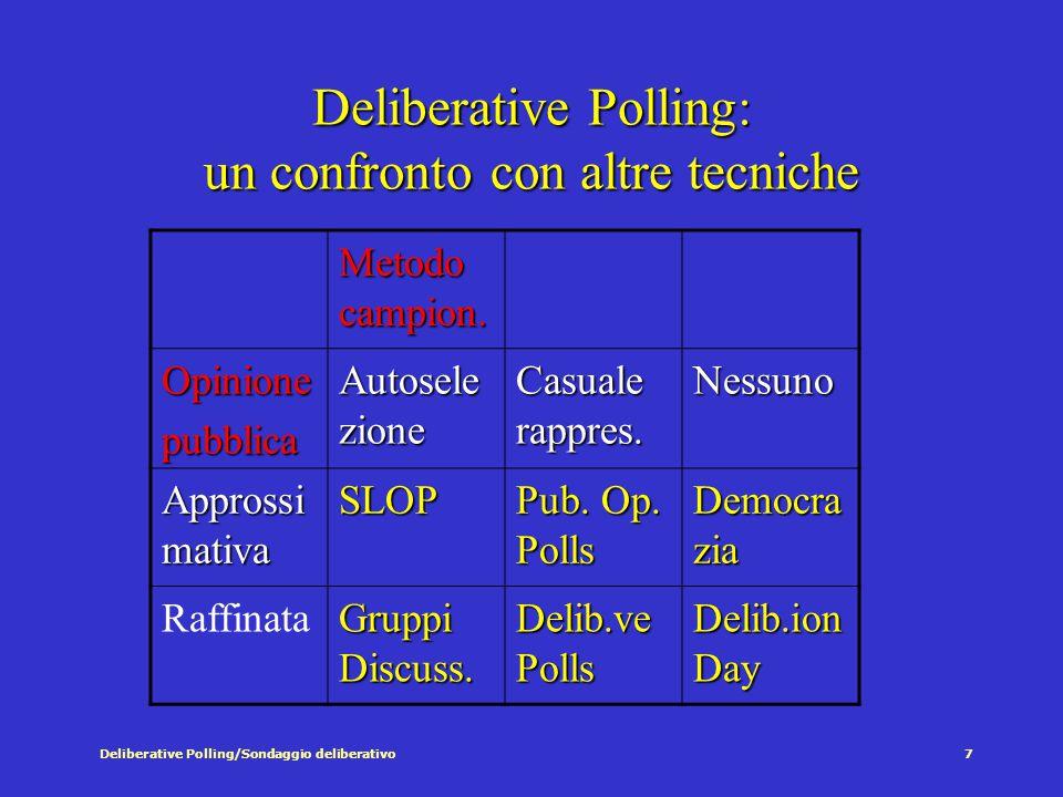 Deliberative Polling/Sondaggio deliberativo7 Deliberative Polling: un confronto con altre tecniche Metodo campion.