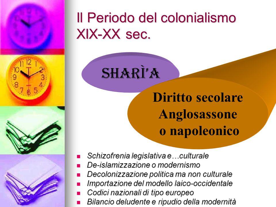 Il Periodo del colonialismo XIX-XX sec. Schizofrenia legislativa e…culturale Schizofrenia legislativa e…culturale De-islamizzazione o modernismo De-is