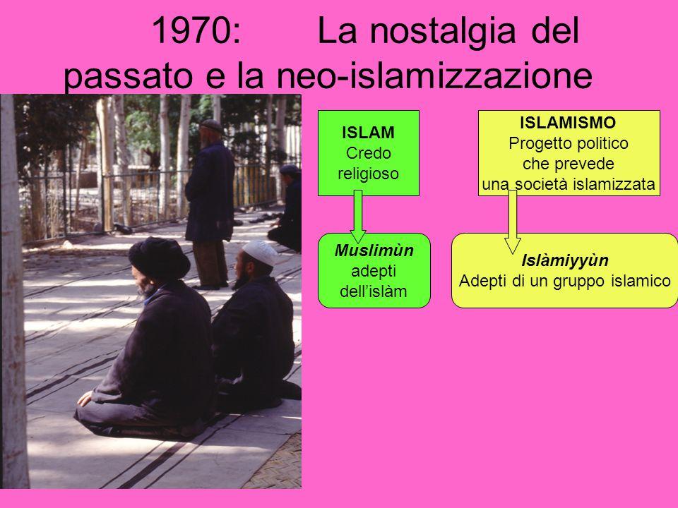 1970: La nostalgia del passato e la neo-islamizzazione ISLAM Credo religioso ISLAMISMO Progetto politico che prevede una società islamizzata Muslimùn