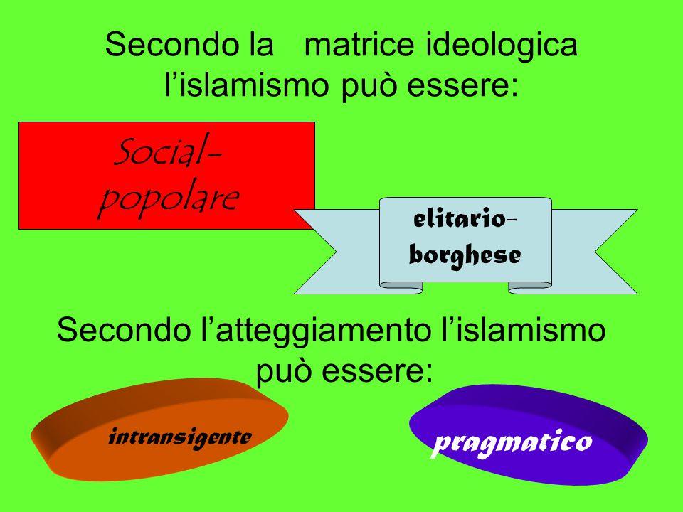 Secondo la matrice ideologica l'islamismo può essere: Secondo l'atteggiamento l'islamismo può essere: Social- popolare elitario- borghese intransigent