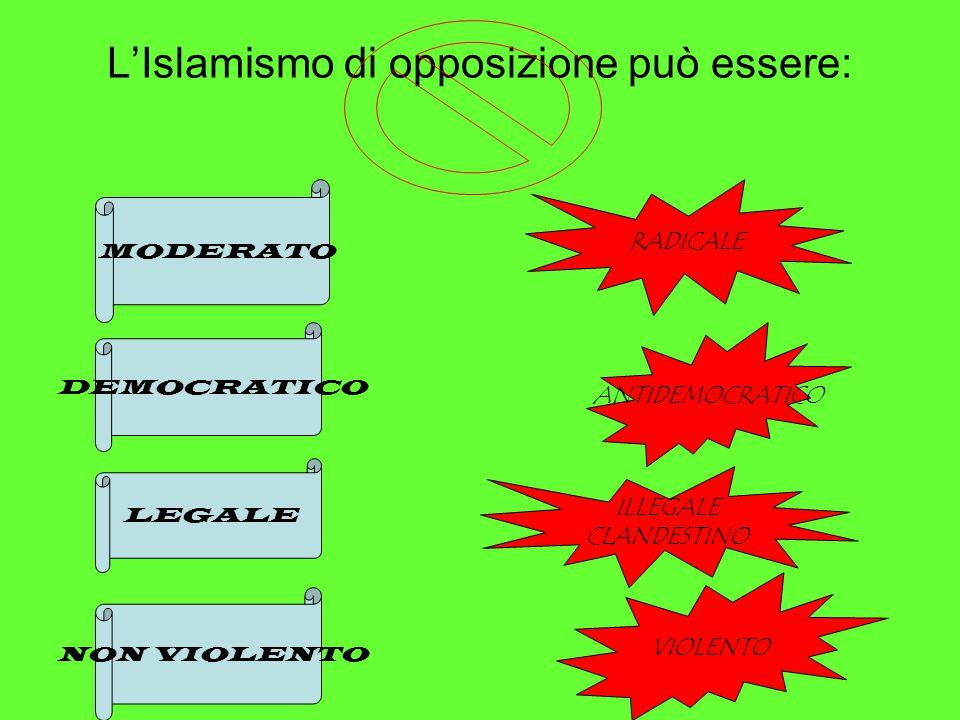 L'Islamismo di opposizione può essere: MODERATO DEMOCRATICO LEGALE NON VIOLENTO VIOLENTO ILLEGALE CLANDESTINO ANTIDEMOCRATICO RADICALE