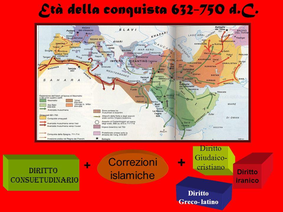 Diritto consuetudinario Correzioni islamiche Diritto Giudaico- cristiano Diritto iranico Diritto Greco- latino Età della conquista 632-750 d.C. + +