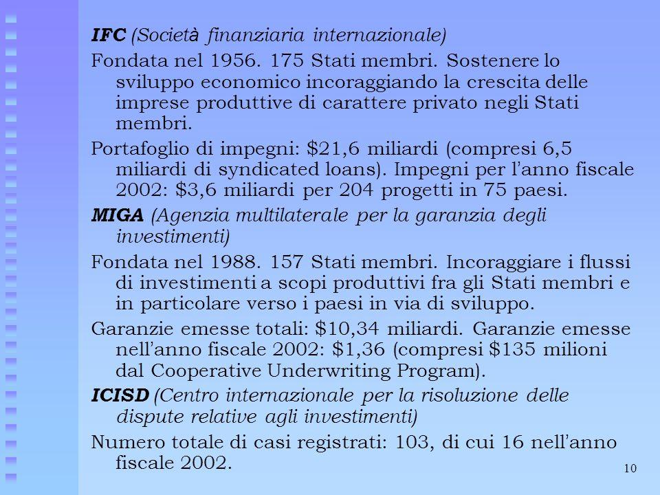10 IFC (Societ à finanziaria internazionale) Fondata nel 1956. 175 Stati membri. Sostenere lo sviluppo economico incoraggiando la crescita delle impre