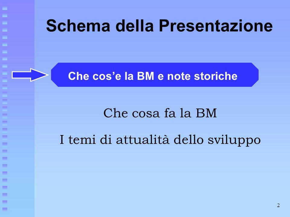 2 Schema della Presentazione Che cosa fa la BM I temi di attualità dello sviluppo Che cos'e la BM e note storiche