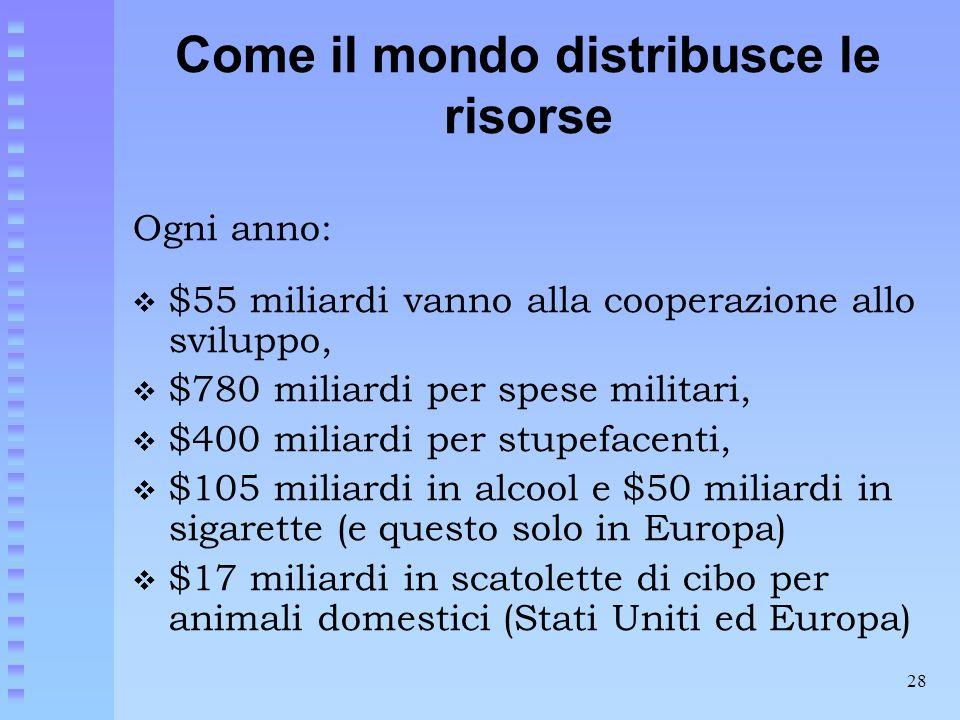 28 Come il mondo distribusce le risorse Ogni anno:  $55 miliardi vanno alla cooperazione allo sviluppo,  $780 miliardi per spese militari,  $400 mi