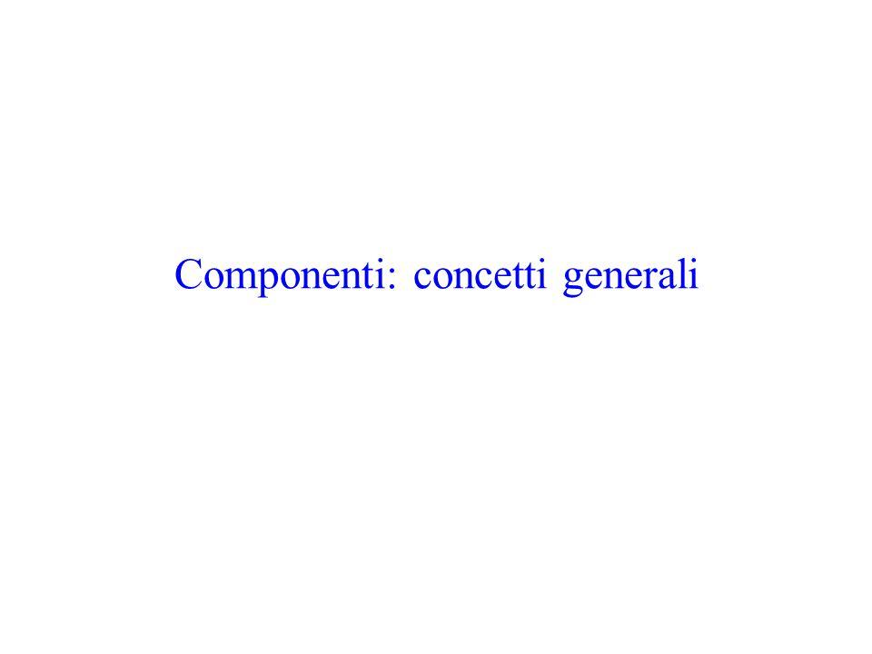 Componenti: concetti generali