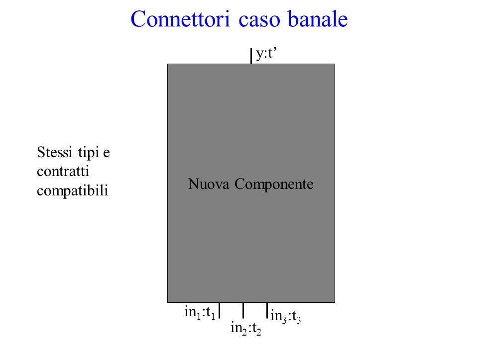 Connettori caso banale in 1 :t 1 in 2 :t 2 in 3 :t 3 out 1 :t' 1 out 2 :t' 2 x 1 :t' 1 x 2 :t' 2 y:t' Nuova Componente Stessi tipi e contratti compatibili