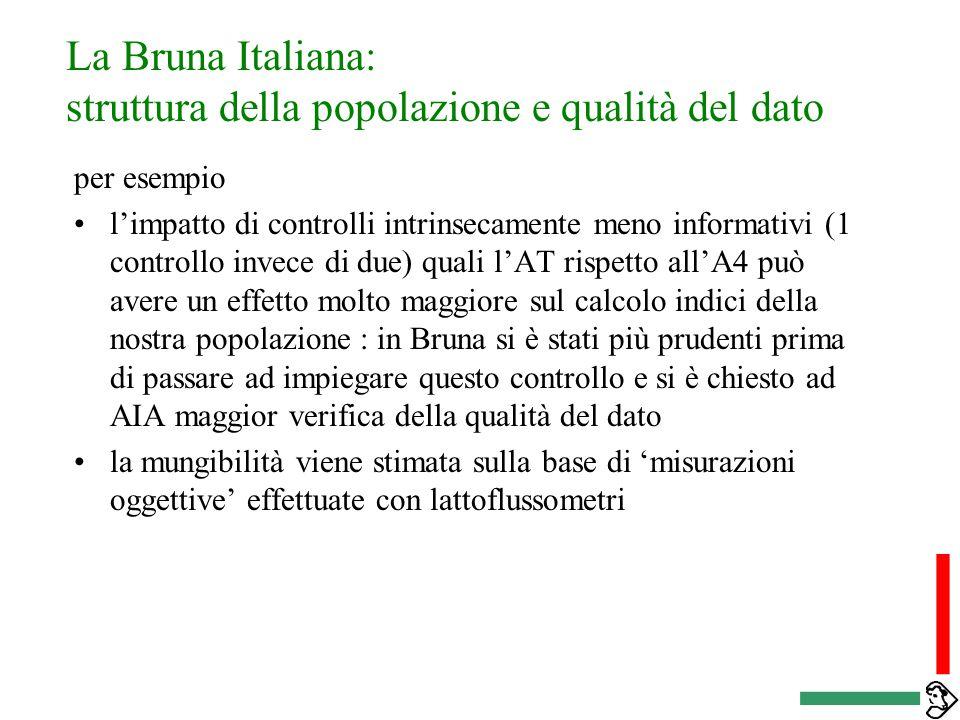 La Bruna Italiana: struttura della popolazione e qualità del dato un toro in prima pubblicazione non può raggiungere un numero di figlie pari a quello