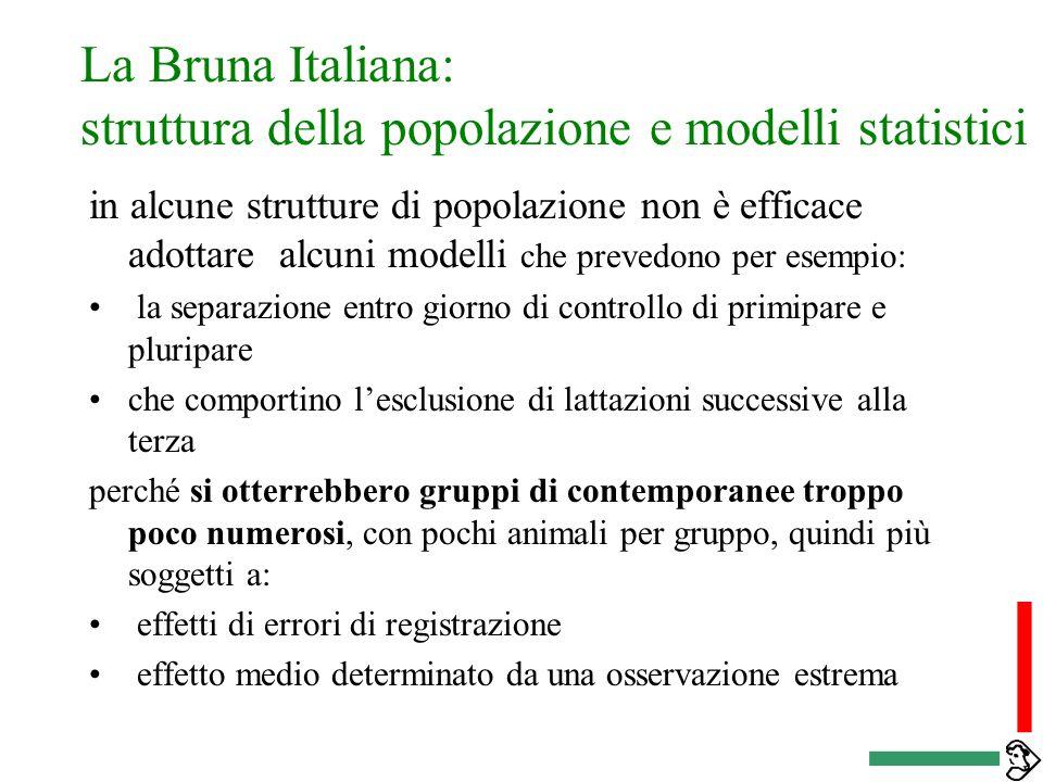 La Bruna Italiana: struttura della popolazione e modelli statistici la qualità delle stime statistiche è legata a: –numerosità del gruppo di contempor