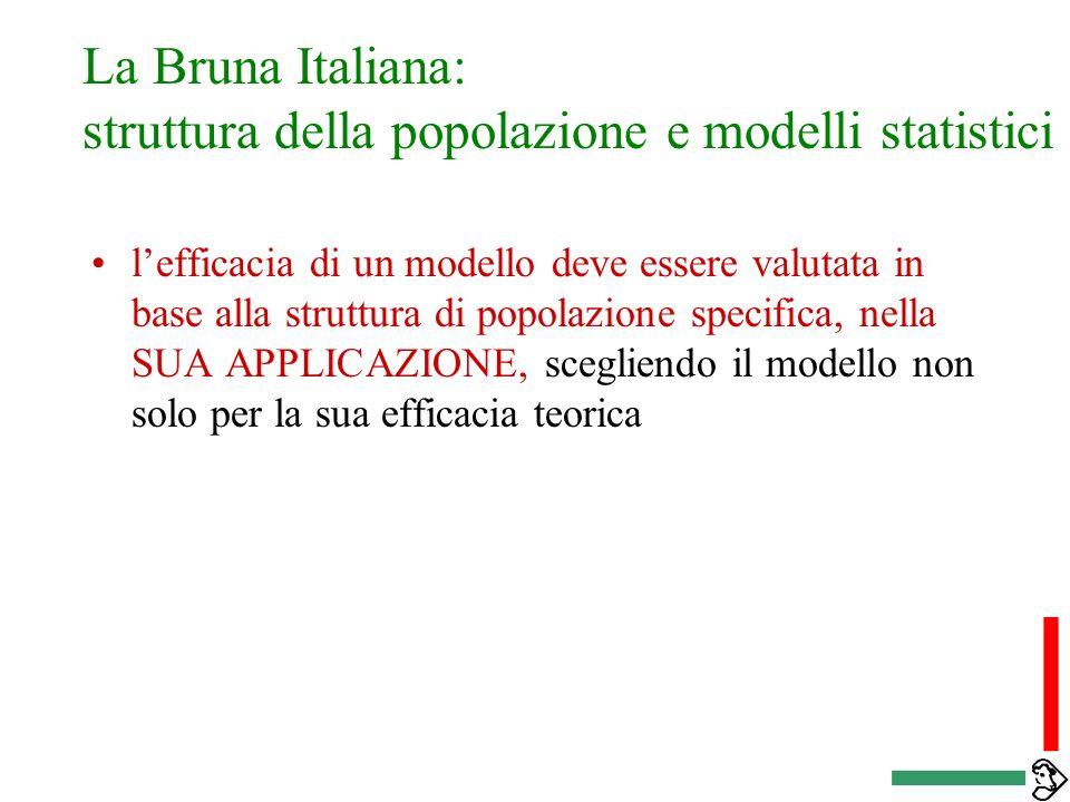 La Bruna Italiana: struttura della popolazione e modelli statistici in alcune strutture di popolazione non è efficace adottare alcuni modelli che prev