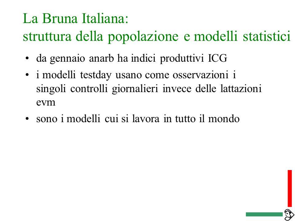 La Bruna Italiana: struttura della popolazione e modelli statistici la priorità nella ricerca può essere differente in popolazioni diverse: per esempi