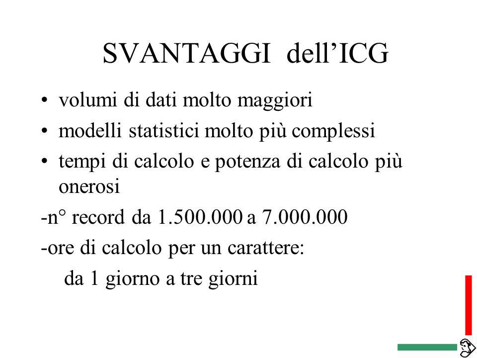 VANTAGGI dell'ICG Attendibilità legata al numero effettivo dei controlli (prima 1 lattazione con 2 controlli e una con 7 avevano lo stesso peso) Aumen