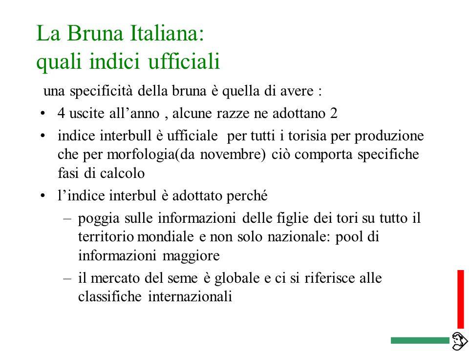 La Bruna Italiana: struttura della popolazione e modelli statistici vantaggi legati alla struttura di popolazione dei modelli singoli controlli giorna