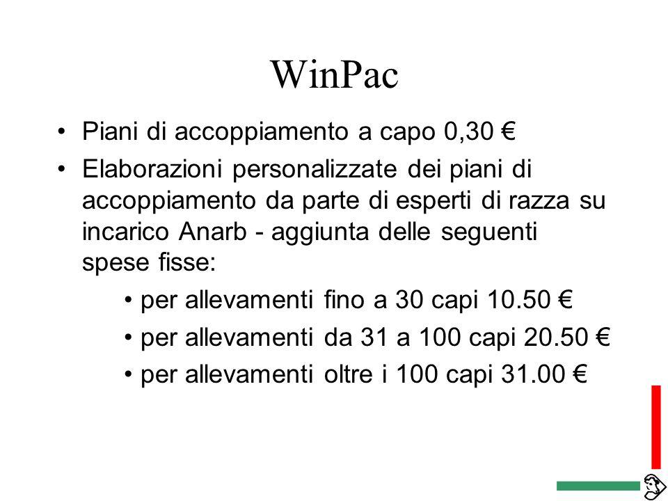 WinPac Nuovo programma per i piani accoppiamento programmati permette di fare un'analisi accurata dell'azienda e cerca di soddisfare gli obbiettivi co