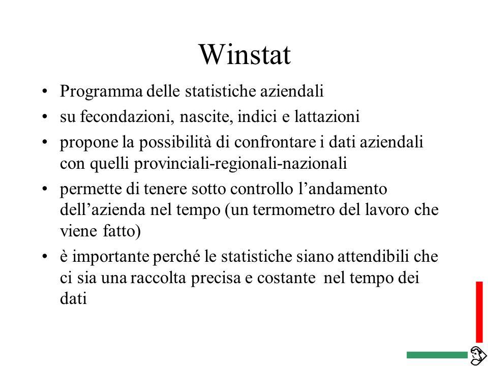 WinPac Piani di accoppiamento a capo 0,30 € Elaborazioni personalizzate dei piani di accoppiamento da parte di esperti di razza su incarico Anarb - ag