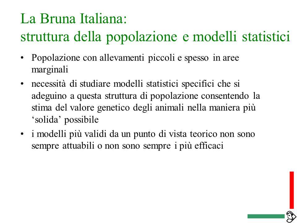 La Bruna Italiana: una popolazione con uno specifico patrimonio genetico necessità di migliorare alcuni caratteri specifici (es mungibilità) assenza d