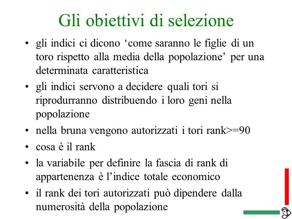 La Bruna Italiana: struttura della popolazione e modelli statistici Popolazione con allevamenti piccoli e spesso in aree marginali necessità di studia