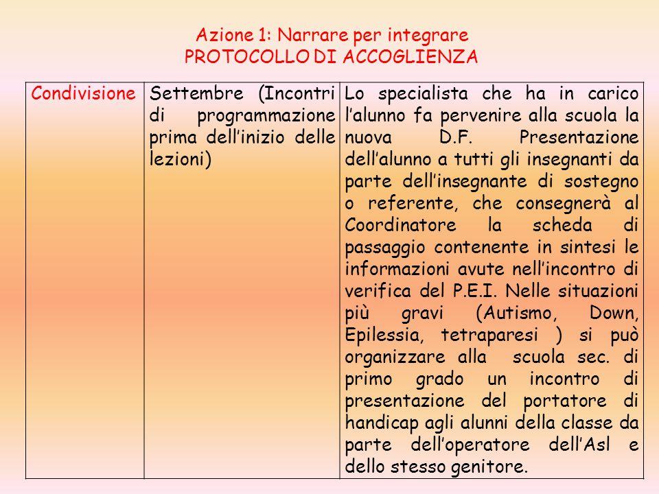 Azione 1: Narrare per integrare PROTOCOLLO DI ACCOGLIENZA CondivisioneSettembre (Incontri di programmazione prima dell'inizio delle lezioni) Lo specia