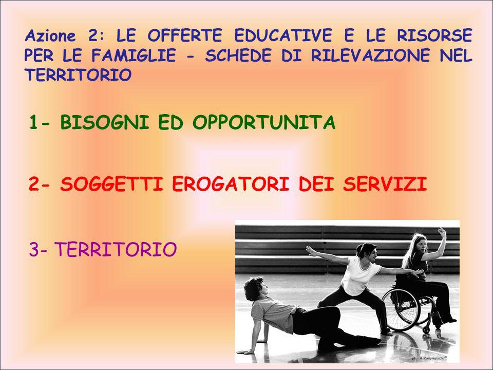 Azione 2: LE OFFERTE EDUCATIVE E LE RISORSE PER LE FAMIGLIE - SCHEDE DI RILEVAZIONE NEL TERRITORIO 2- SOGGETTI EROGATORI DEI SERVIZI 1- BISOGNI ED OPP