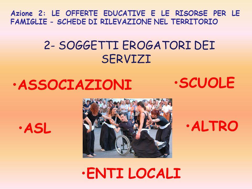 2- SOGGETTI EROGATORI DEI SERVIZI Azione 2: LE OFFERTE EDUCATIVE E LE RISORSE PER LE FAMIGLIE - SCHEDE DI RILEVAZIONE NEL TERRITORIO ASSOCIAZIONI SCUOLE ASL ALTRO ENTI LOCALI