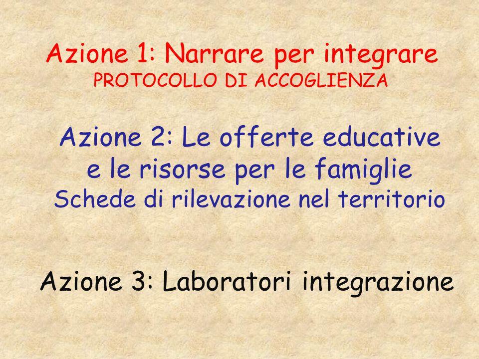 Azione 1: Narrare per integrare PROTOCOLLO DI ACCOGLIENZA Azione 2: Le offerte educative e le risorse per le famiglie Schede di rilevazione nel territorio Azione 3: Laboratori integrazione